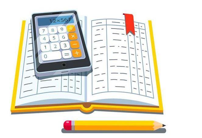 Dịch vụ kế toán trọn gói Quận 10