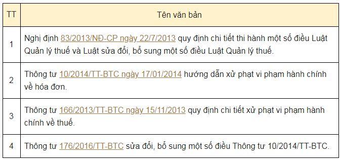 4 van ban ve thue hoa don het hieu luc thi hanh